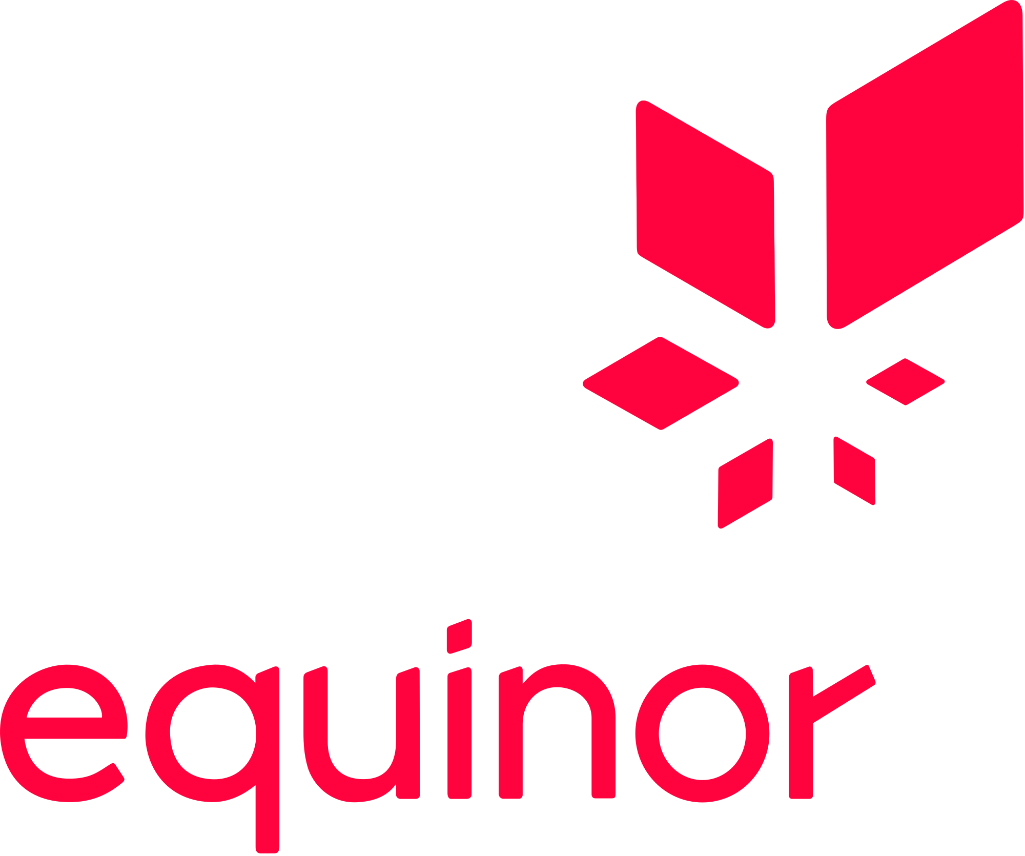 Equinor's forecast shifted for the peak oil demand